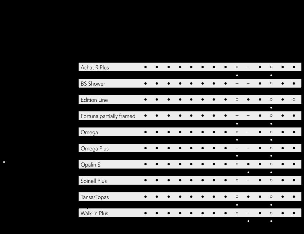 SPRINZ Tabelle Sonderglaeser Anwendbarkeit 2019 EN.png