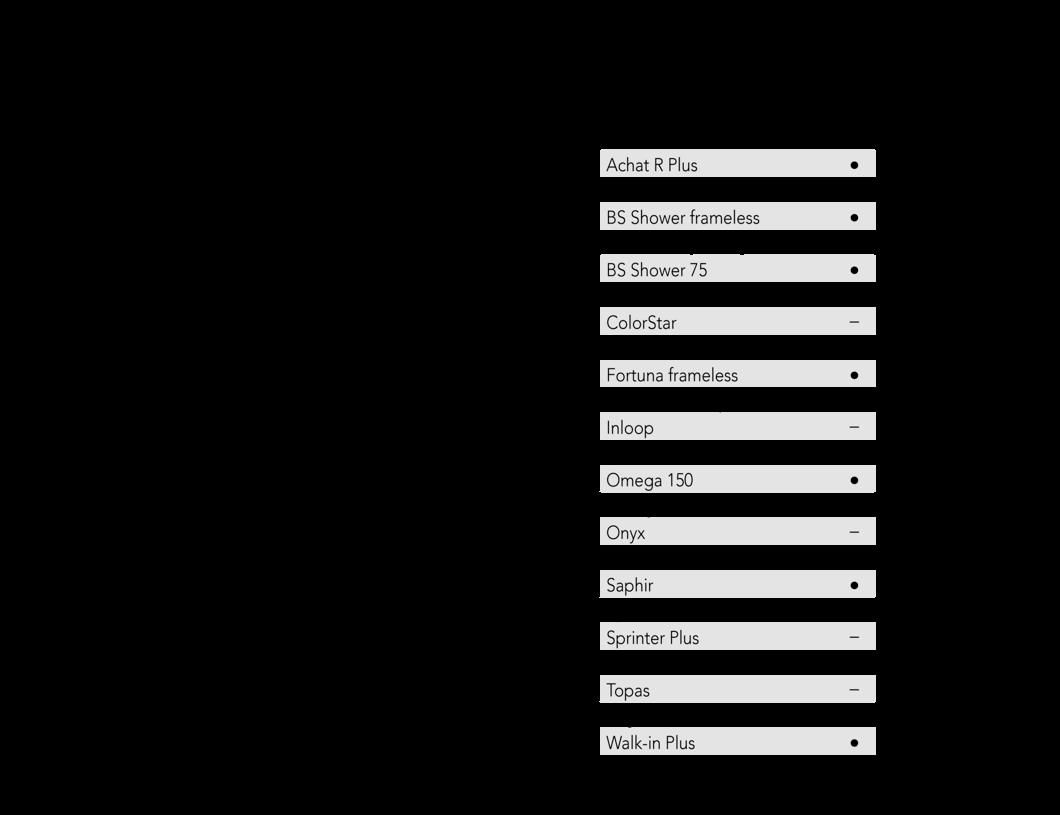 SPRINZ Tabelle Sonderoberflaechen Anwendbarkeit 2019 EN.png