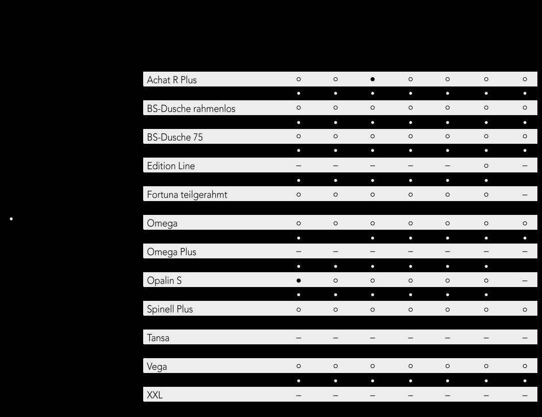 SPRINZ Tabelle Stossgriffe Anwendbarkeit 2019 DE.png